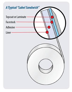 Label-Sandwich-diagram-new-small