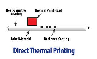 Direct-Thermal-Printing-Diagram.jpg