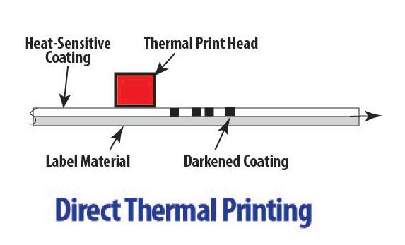 Direct-Thermal-Printing-Diagram.jpg