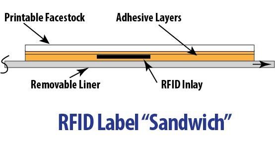 RFID Label Diagram.jpg