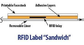 RFID Label Diagram.jpg